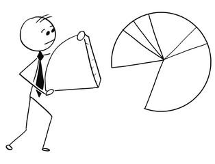 Businessman Carry Piece of Pie Chart Graph