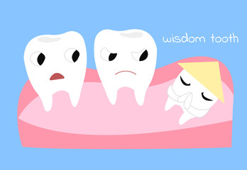 Wisdom tooth. Cartoon vector illustration of emotional teeth. Chinese tooth.