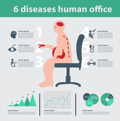Office syndrome idea concept design. Vector illustration