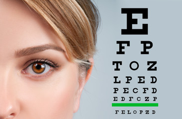 Female eye and eyesight vision exam chart