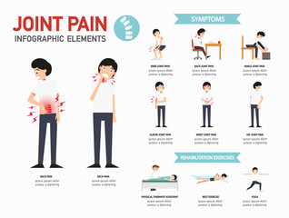 joint pain infographics.illustration.