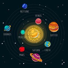 Vector cartoon illustration. Solar system. Space exploration background.