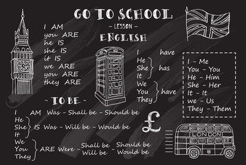 English. Hand sketches on the theme of english. Chalkboard. Vector illustration.