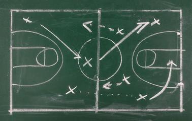 Basketball play tactics strategy drawn on chalkboard, blackboard texture