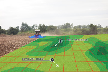 Wall Mural - smart agriculture concept, farmer use infrared in tractor with high definition soil mapping while planting,conduct deep soil scan during a tillage pass include organic, ec, om, Nitrogen,seed rate