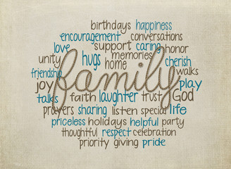 word cloud with family text in rope design on textured background