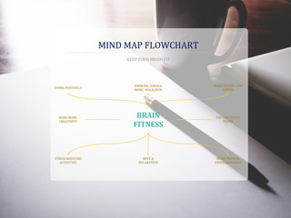 Brain fitness mind map flow chart on workplace background. keep your brain fit concept