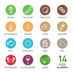 Set of food allergens