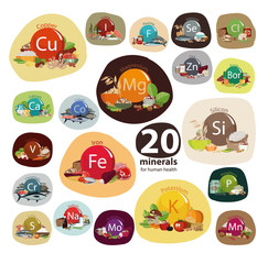 20 Minerals in food.