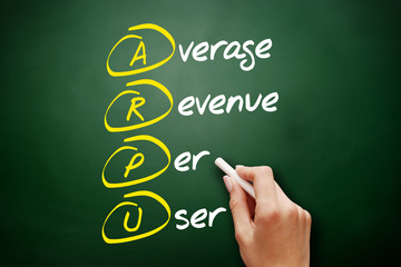 ARPU - Average Revenue Per User, acronym business concept on blackboard