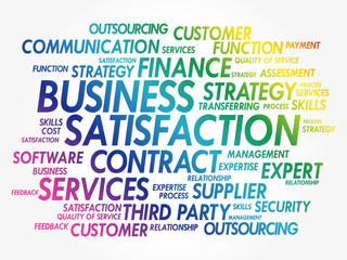 Business Satisfaction, business concept word cloud