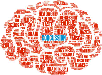 Concussion Word Cloud on a white background.