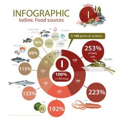 Fototapeta Infographics