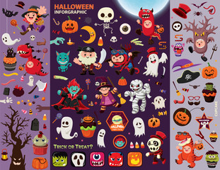 Vintage Halloween poster design with ghost, witch, vampire, mummy, reaper, zombie, pirate character.