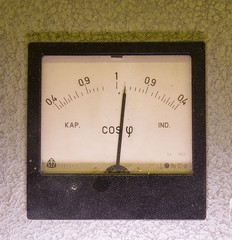 Old analog instrument- Power factor meter isolaated on grey background