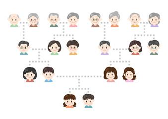 家族 家系図 イラスト