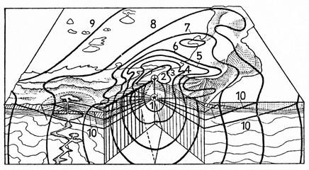 Scheme of earthquake