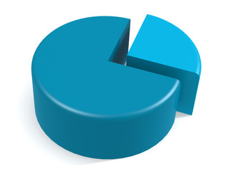 Blue pie chart with 25 percent