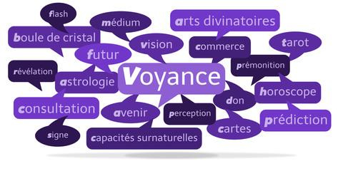 Nuage de Mots Voyance v3