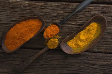 Red chili powder and turmeric powder on a wooden table