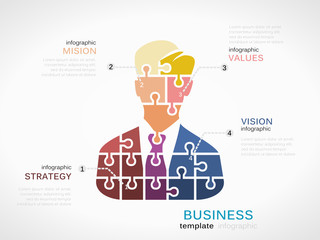 Businessman infographic template with business man avatar made out of jigsaw pieces