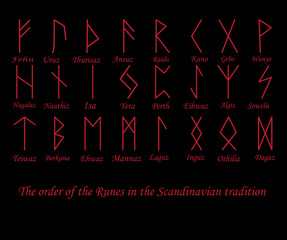 Vector illustration of red rune metal runes symbols on a black background.