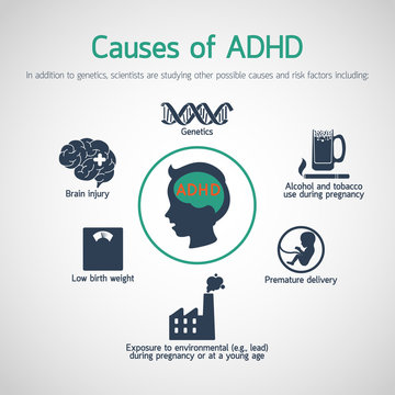 ADHD vector logo icon illustration