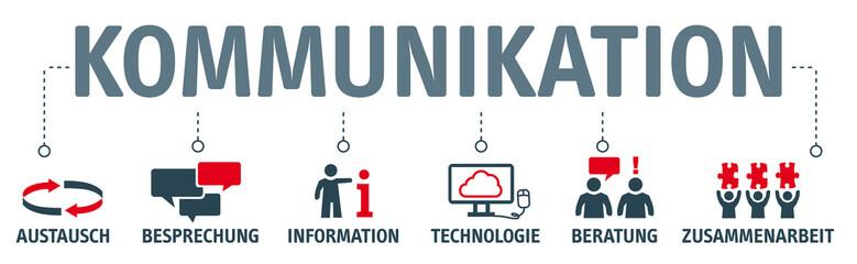Banner Kommunikation Konzept