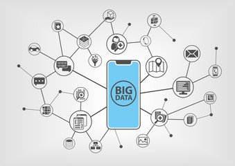 Big data concept with text displayed on frameless touchscreen of modern bezel free smartphone with various connected devices and data