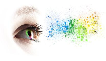 Colorful rainbow female eye and colored splashing