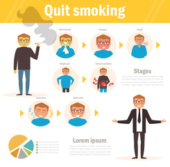 Quit smoking. Stages. Vector.