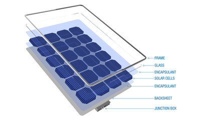 Graph showing parts of a solar panel with their names - Renewable Energy - 3D render