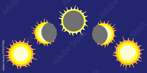 Solar eclipse stages of the sun moving at the sky  Vector
