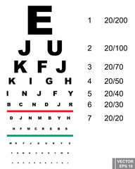Board for checking eyesight. Letters. Eyes. For your design.