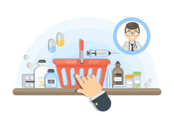 Buying medecine online.