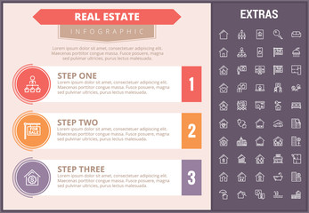 Real estate infographic timeline template, elements and icons. Infograph includes step number options, line icon set with real estate agent, architecture engineering, investment broker, realtor etc.