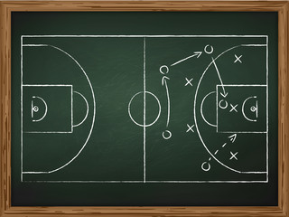 Chalkboard with basketball game tactic. Vector illustration.