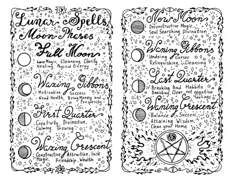 Open diary with hand written lunar magic spells on white. Vintage background with moon phases and hand writing text on old pages