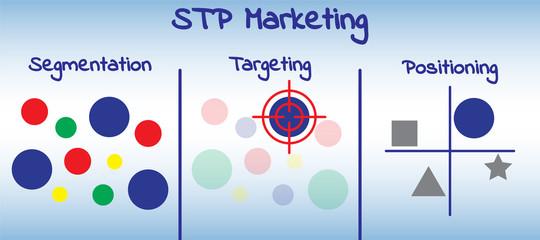 STP Marketing Diagram - Process