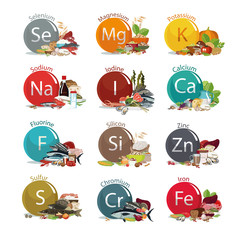 12 microelements for human health.