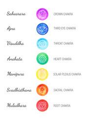 Chakra system - meditation / yoga / ayurveda