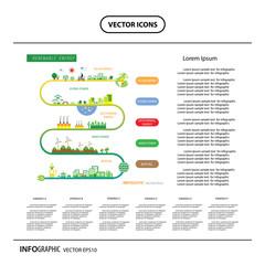 info chart renewable energy bio green ecology