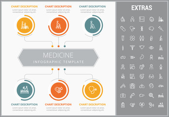 Medicine infographic template, elements and icons. Infograph includes customizable graphs, charts, line icon set with medical stethoscope, disable person, hospital doctor, nurse, first aid kit etc.