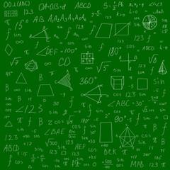 school formulas background