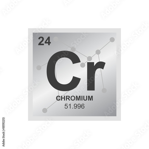 Vector symbol of chrome from the periodic table of the elements on vector symbol of chrome from the periodic table of the elements on the background from connected urtaz Image collections