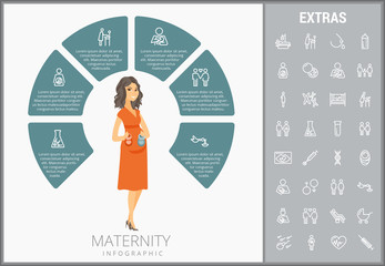 Maternity infographic template, elements and icons. Infograph includes customizable circular diagram, line icon set with pregnant woman, breast feeding, child care, reproductive technologies etc.