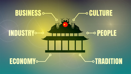 Energy and Power icons on the pagoda roof. Sustainable energy generation and heavy industry. Round china flag. Softly blurred backdrop