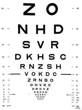 Snellen eye chart