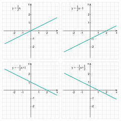 Linear function. Line graph on the grid. Coordinate system. Mathematics.