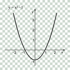 Quadratic function in the coordinate system. Line graph on the checker.